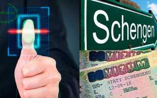 Кому доступен шенген без привязки к вылету