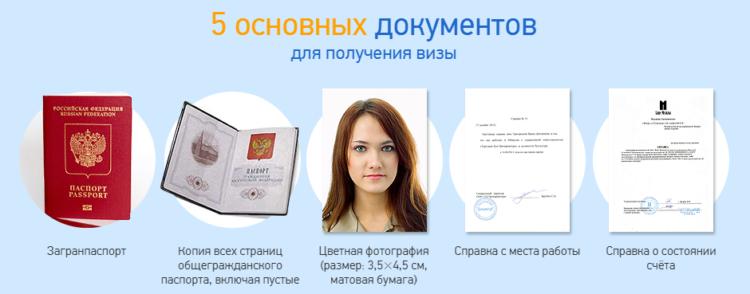 Документы на получение визы