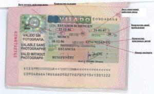 Виза в Испанию для туриста