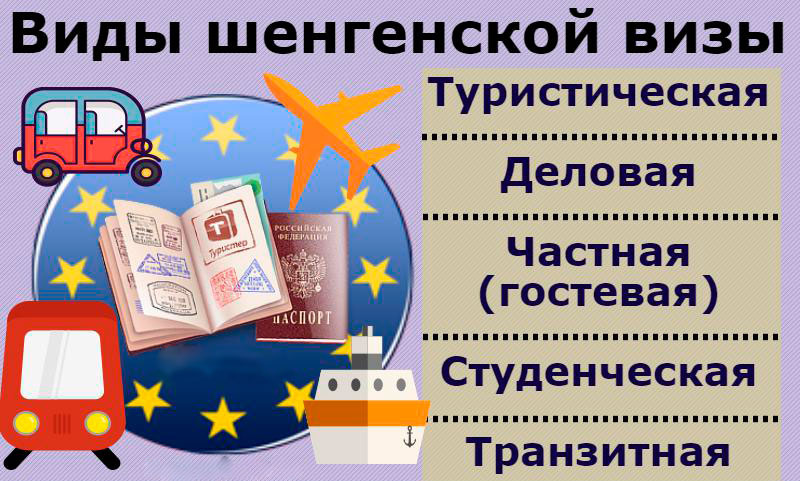 Виды виз в Польшу для россиян