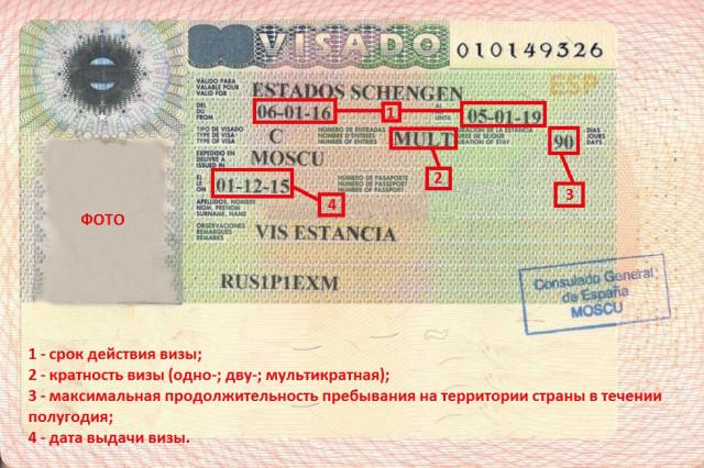 Оформленная испанская виза. Образец