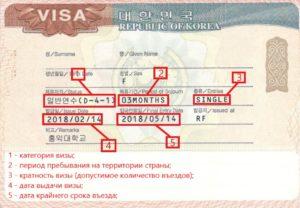 Студенческая виза в Южную Корею (тип от D2 до D4)