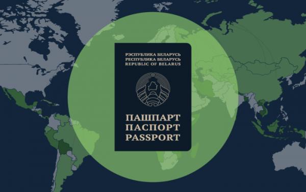 безвизовые страны для белорусов 2020