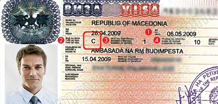 Бизнес виза в Македонию