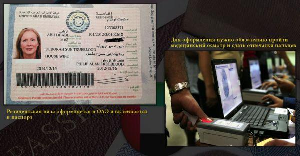 Коллаж на тему оформления резидентской визы