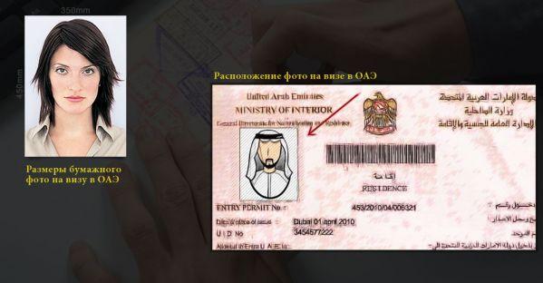Требования к бумажным фото на визу в ОАЭ