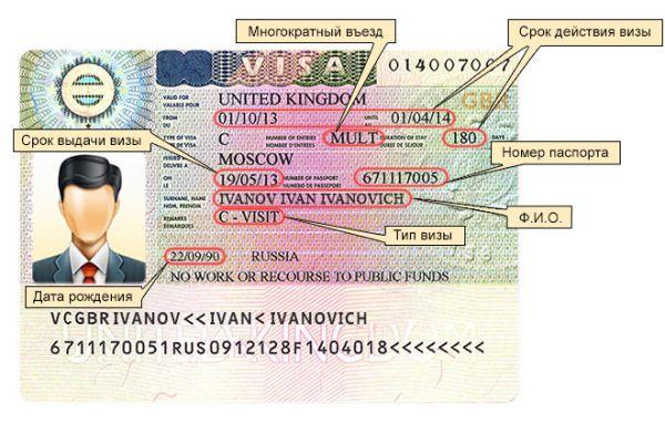 Виза для Россиян