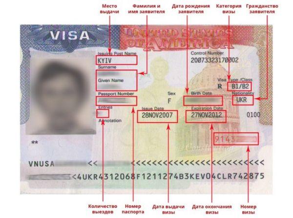 Вид кратковременной визы
